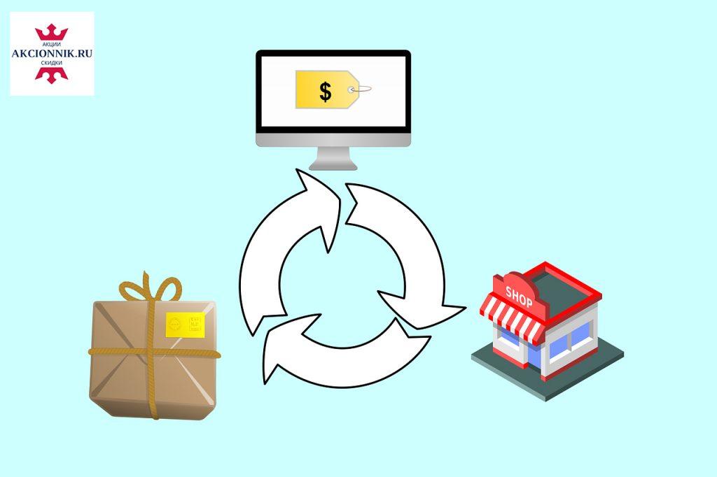 X5 Retail Group разработал цифровую платформу